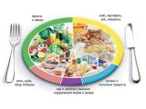 Набережная - иконка «питание» в Лесном Городке